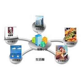 奥维特智能家居智能化小区系统便民设施、物业服务设施