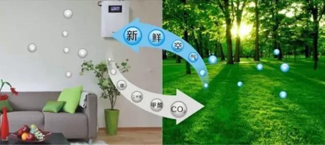 智能家居新风系统,开启一天健康生活