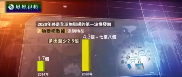 凤凰卫视 | 物联网真正步入人民生活