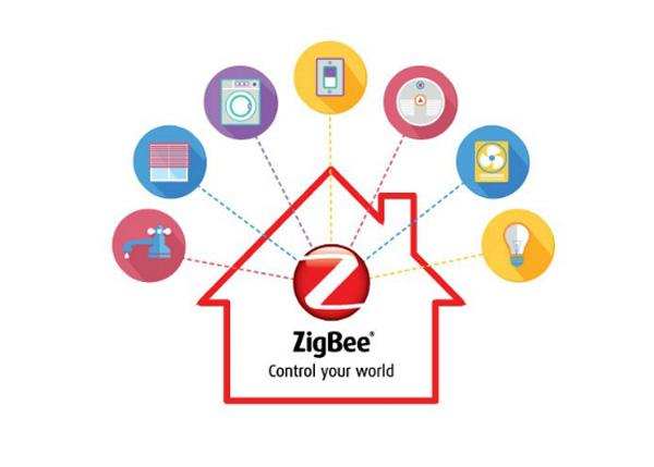 智能网络通信设备控制技术方式四:ZigBee