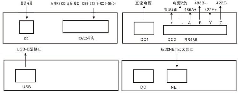 顺舟SZ05-STD模块SZ-04