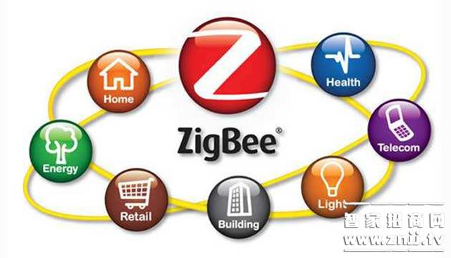 ZigBee智能家居技术优势是什么