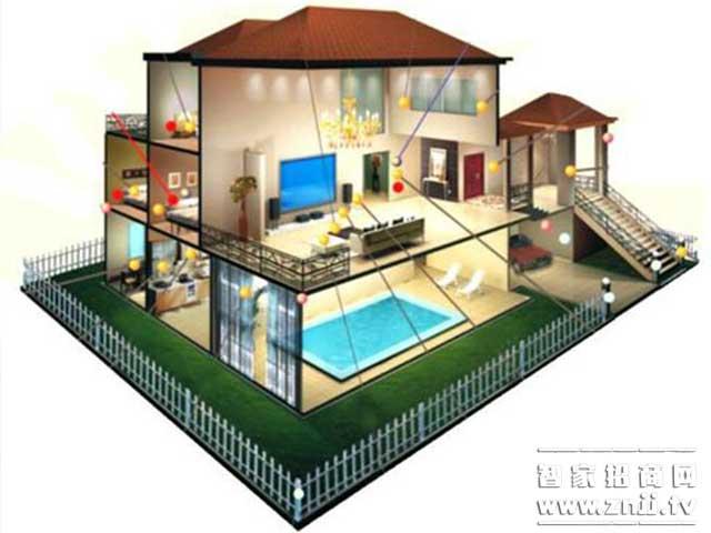 智能家居让你的家更加舒适