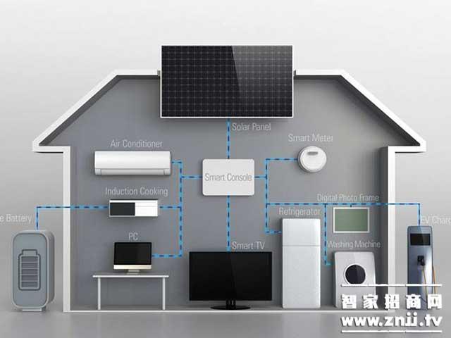 智能家居的服务功能都有哪些