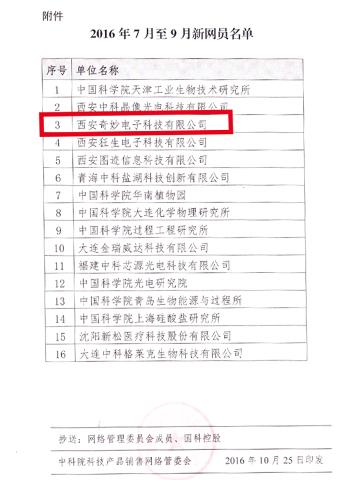 中国科学院科技产品销售网络管理委员会