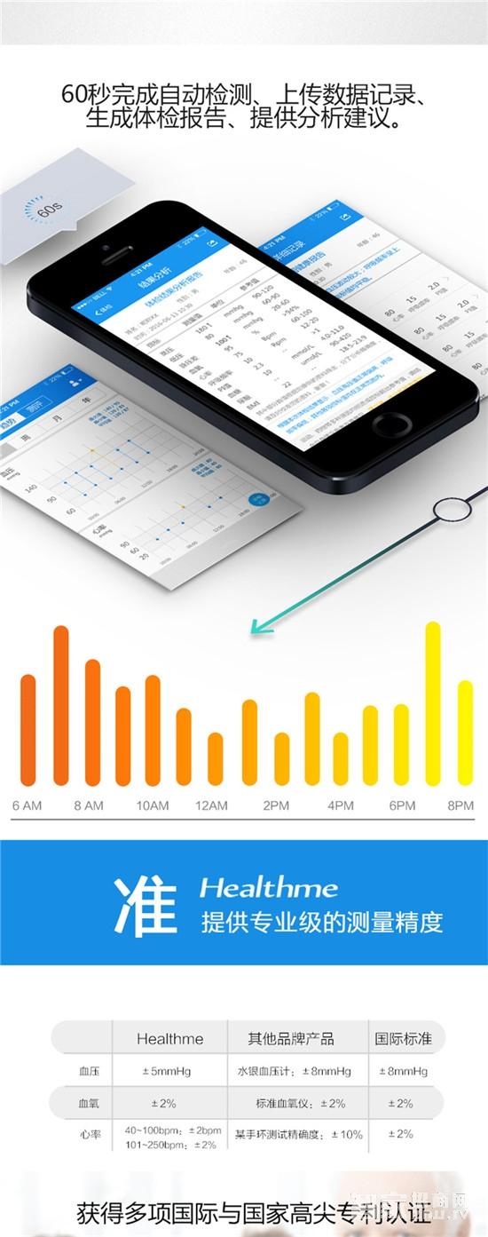 家用智能健康监测管理设备