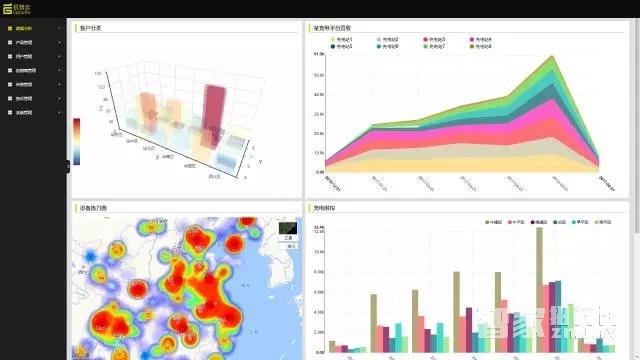 重磅|机智云5.0发布,助力企业实现IoT应用协同开发