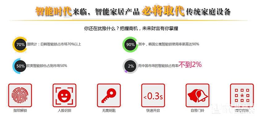 广东阿斯丹盾智能锁业科技有限公司