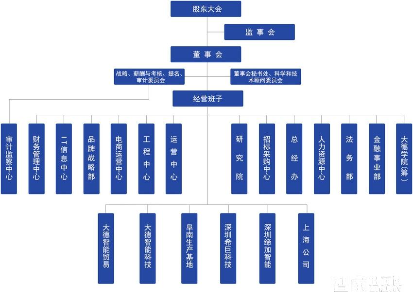 安徽大德中电科技发展股份有限公司