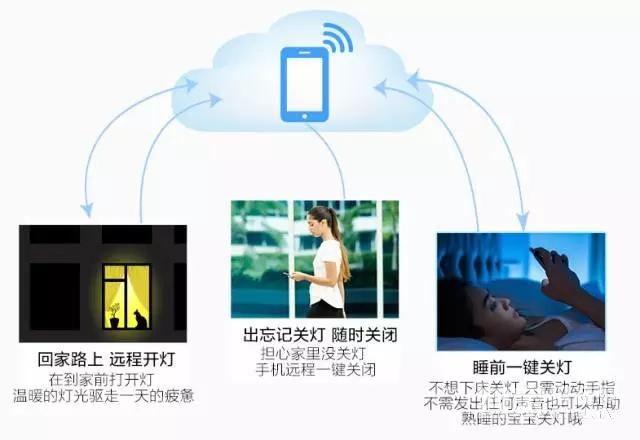西默科技LED智能吸顶灯现代简约方形铝合金镶边客厅灯卧室灯XMKJ-01