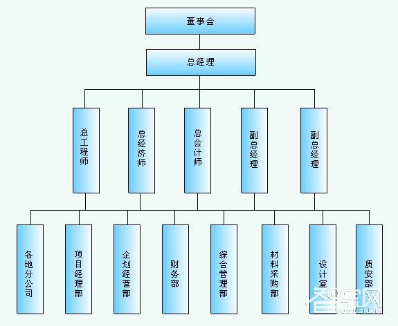 安徽喜旺智能安防工程有限公司