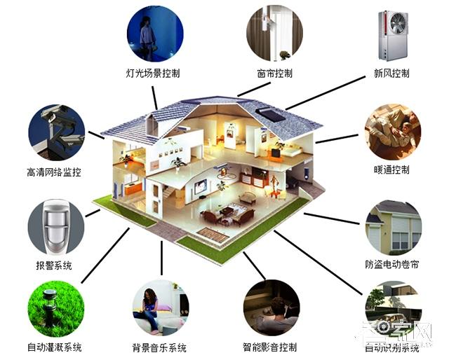 宜居智能家居整体解决方案—只为让您和家人更惬意的享受生活!背景图
