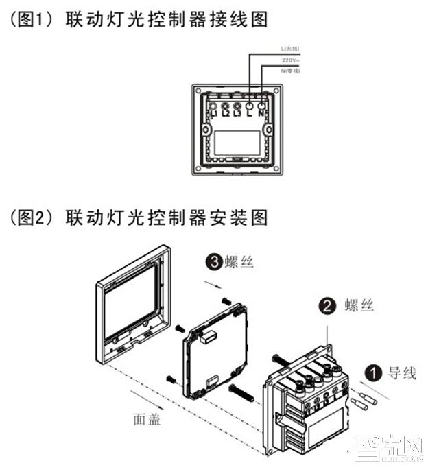 联动灯光控制器超薄结构设计、多种功能控制详情图