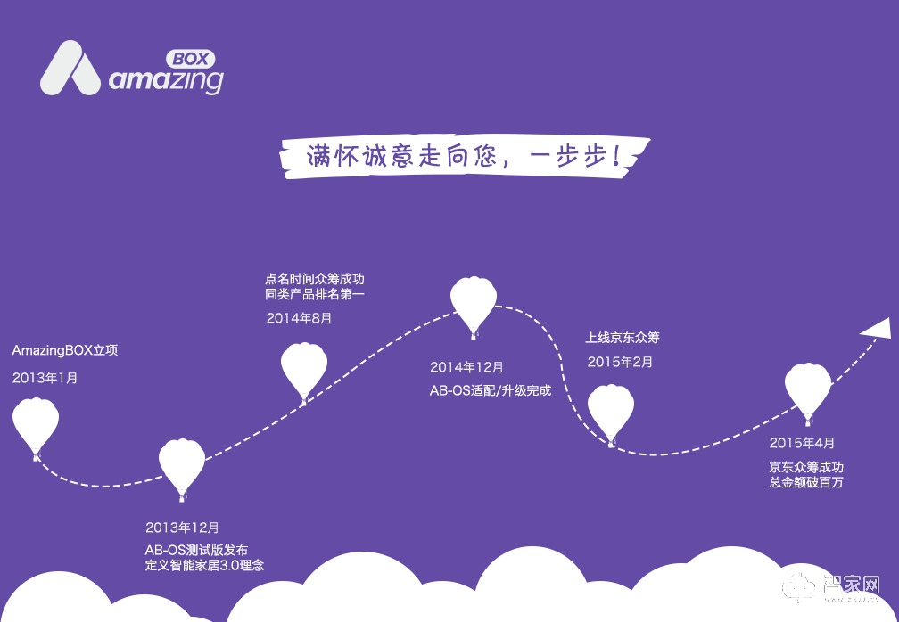 深圳华宇智爱科技有限公司